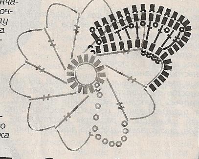 Цветы вязанные крючком схемы